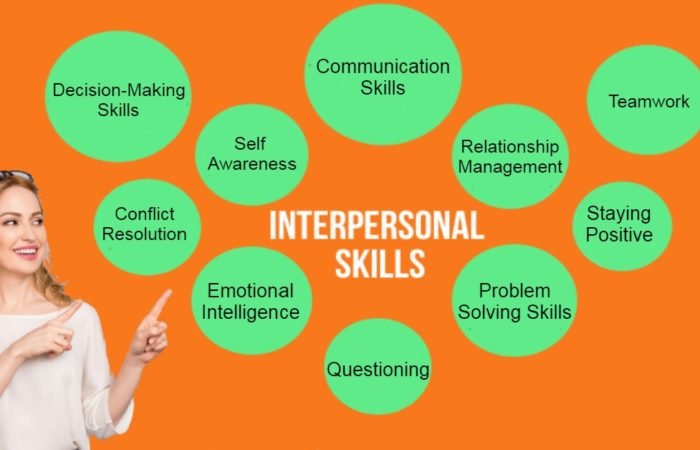 16 Interpersonal Skills That Are Worth Practicing